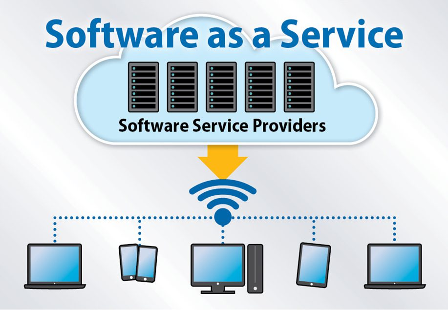 Software as a Service providers offer software through the cloud, allowing access that is either free or through subscription to user's computers, laptops, tablets or smartphones.