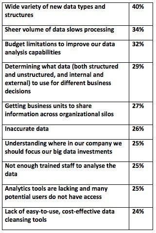 big data for midmarket