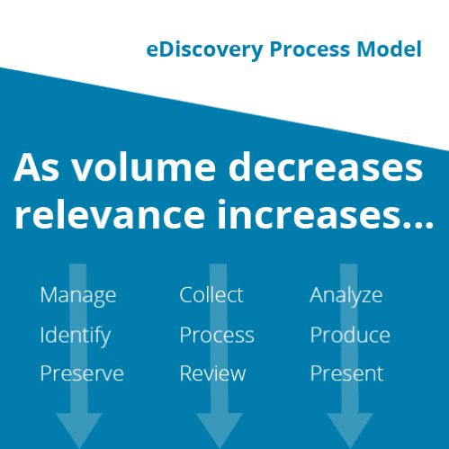 ediscovery, structured vs. unstructured