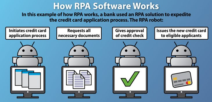 An example of how RPA works
