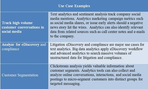Unstructured Data Use Cases