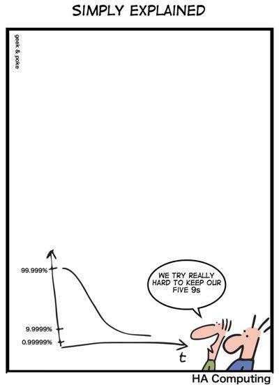 tech comics, funny tech terms