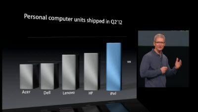 Ricky Santos, Dell VP Cloud Computing